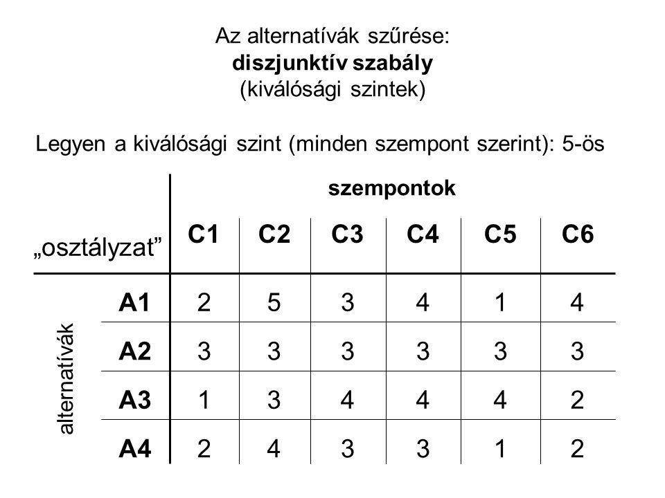 Az alternatívák szűrése: diszjunktív szabály (kiválósági szintek) Legyen a kiválósági szint (minden szempont szerint): 5-ös szempontok 244431A3 1 3 1