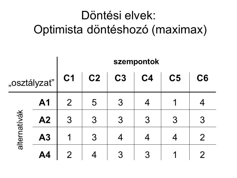 """Döntési elvek: Optimista döntéshozó (maximax) szempontok 244431A3 1 3 1 C5 3 3 4 C4 2342A4 3333A2 4352A1 C6C3C2C1 """"osztályzat"""" alternatívák"""