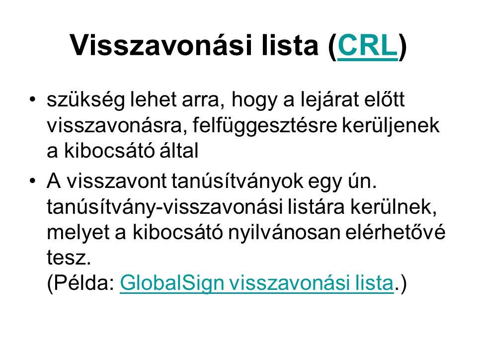 Visszavonási lista (CRL)CRL szükség lehet arra, hogy a lejárat előtt visszavonásra, felfüggesztésre kerüljenek a kibocsátó által A visszavont tanúsítványok egy ún.