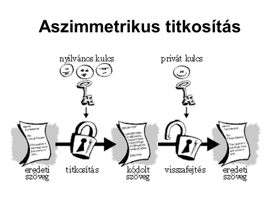 Aszimmetrikus titkosítás