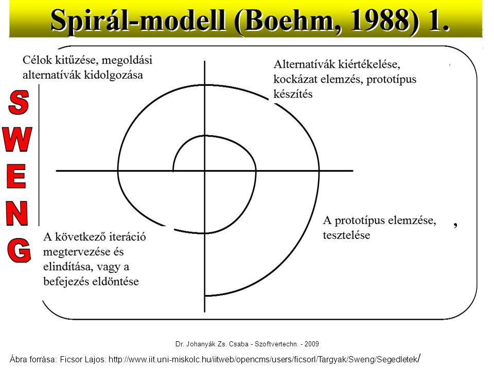 Dr. Johanyák Zs. Csaba - Szoftvertechn. - 2009 Boehm féle spirál modell Ábra forrása: Ficsor Lajos: http://www.iit.uni-miskolc.hu/iitweb/opencms/users