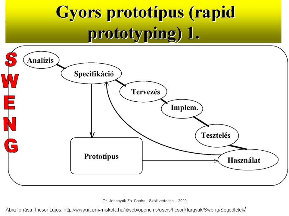 Dr. Johanyák Zs. Csaba - Szoftvertechn. - 2009 Gyors prototípus modell Ábra forrása: Ficsor Lajos: http://www.iit.uni-miskolc.hu/iitweb/opencms/users/