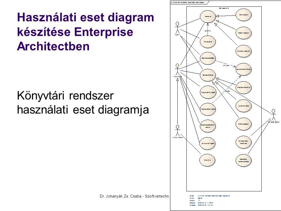 Dr. Johanyák Zs. Csaba - Szoftvertechn. - 2009 Használati eset diagram készítése Enterprise Architectben Könyvtári rendszer használati eset diagramja