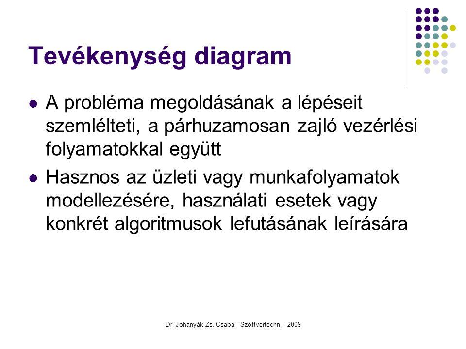 Dr. Johanyák Zs. Csaba - Szoftvertechn. - 2009 Tevékenység diagram A probléma megoldásának a lépéseit szemlélteti, a párhuzamosan zajló vezérlési foly