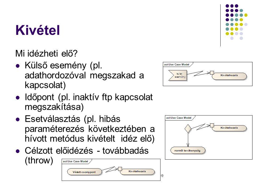 Dr. Johanyák Zs. Csaba - Szoftvertechn. - 2009 Kivétel Mi idézheti elő? Külső esemény (pl. adathordozóval megszakad a kapcsolat) Időpont (pl. inaktív