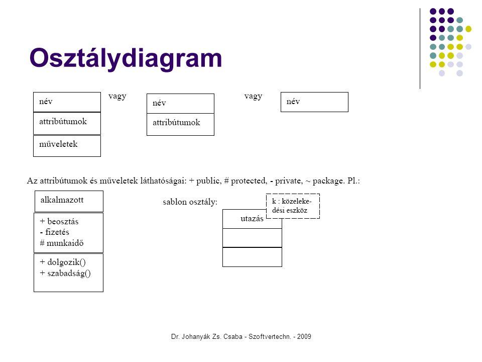 Dr. Johanyák Zs. Csaba - Szoftvertechn. - 2009 Osztálydiagram