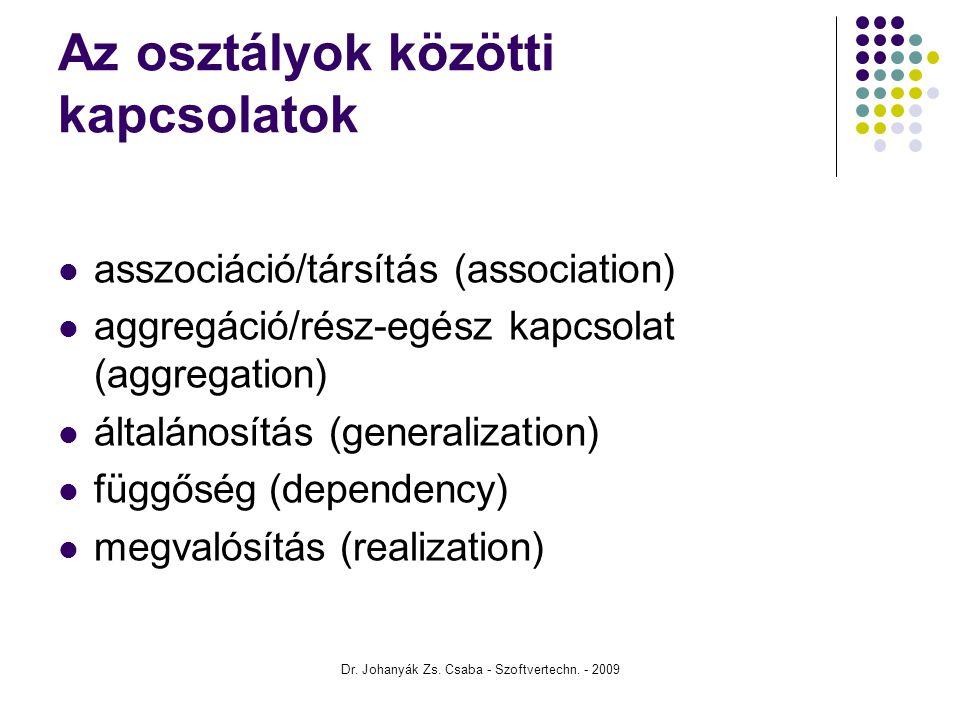 Dr. Johanyák Zs. Csaba - Szoftvertechn. - 2009 Az osztályok közötti kapcsolatok asszociáció/társítás (association) aggregáció/rész-egész kapcsolat (ag