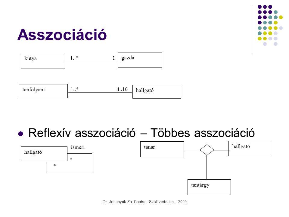 Dr. Johanyák Zs. Csaba - Szoftvertechn. - 2009 Asszociáció Reflexív asszociáció – Többes asszociáció