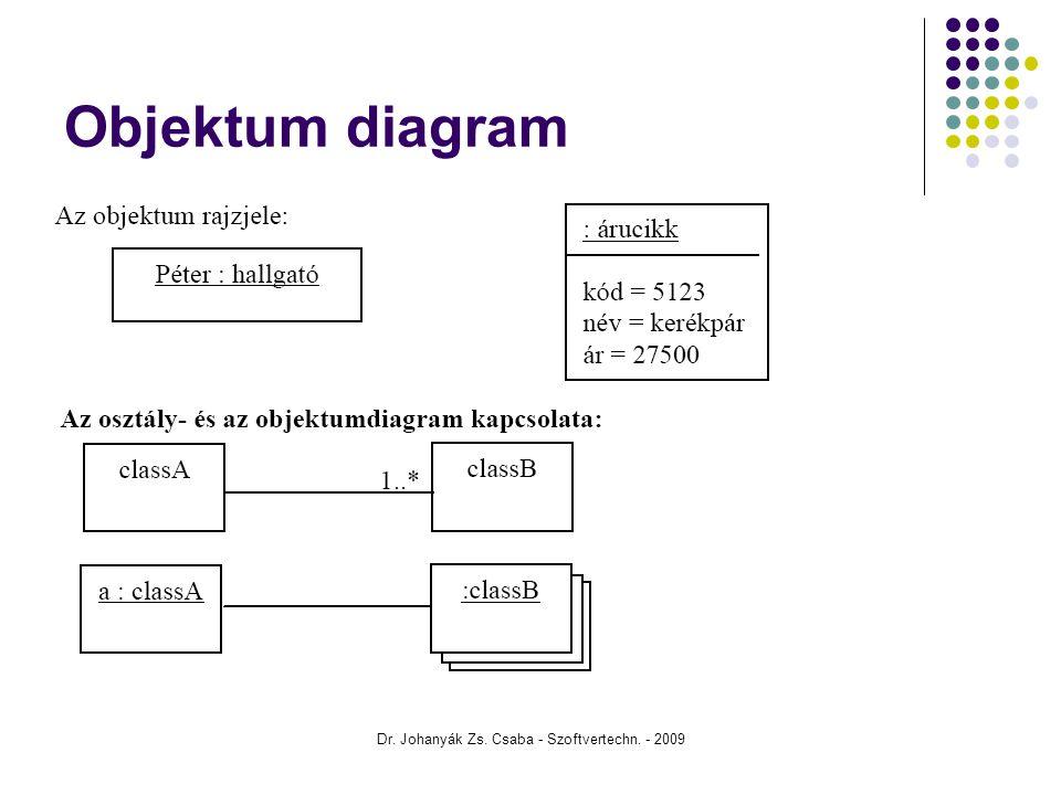 Dr. Johanyák Zs. Csaba - Szoftvertechn. - 2009 Objektum diagram