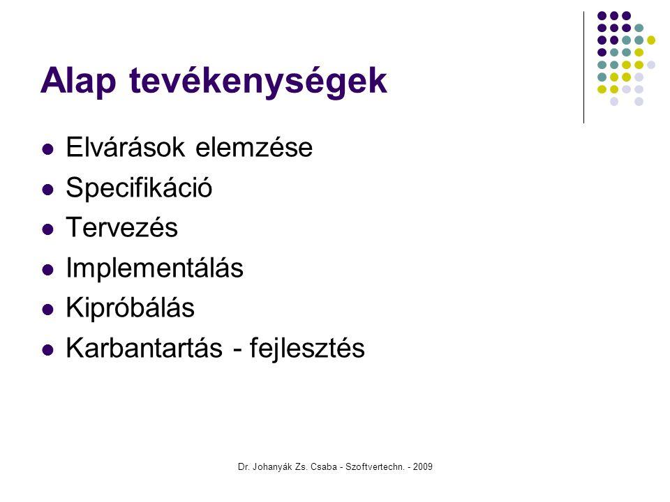 Dr. Johanyák Zs. Csaba - Szoftvertechn. - 2009 Alap tevékenységek Elvárások elemzése Specifikáció Tervezés Implementálás Kipróbálás Karbantartás - fej