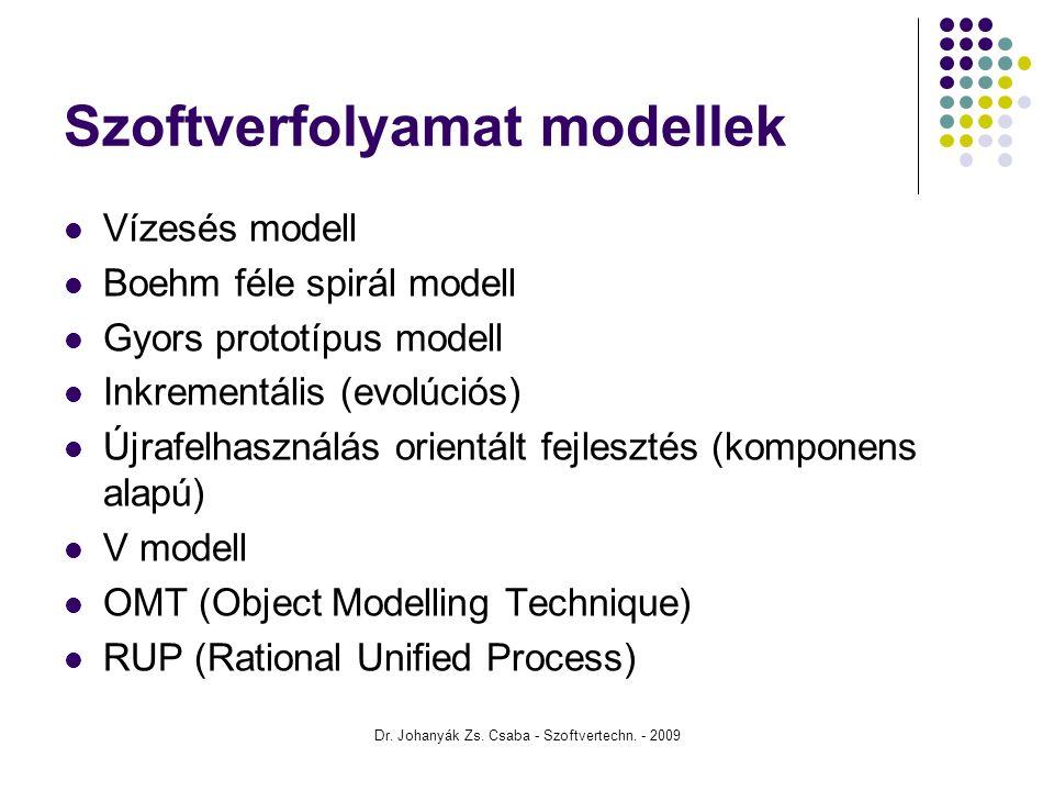 Dr. Johanyák Zs. Csaba - Szoftvertechn. - 2009 Szoftverfolyamat modellek Vízesés modell Boehm féle spirál modell Gyors prototípus modell Inkrementális