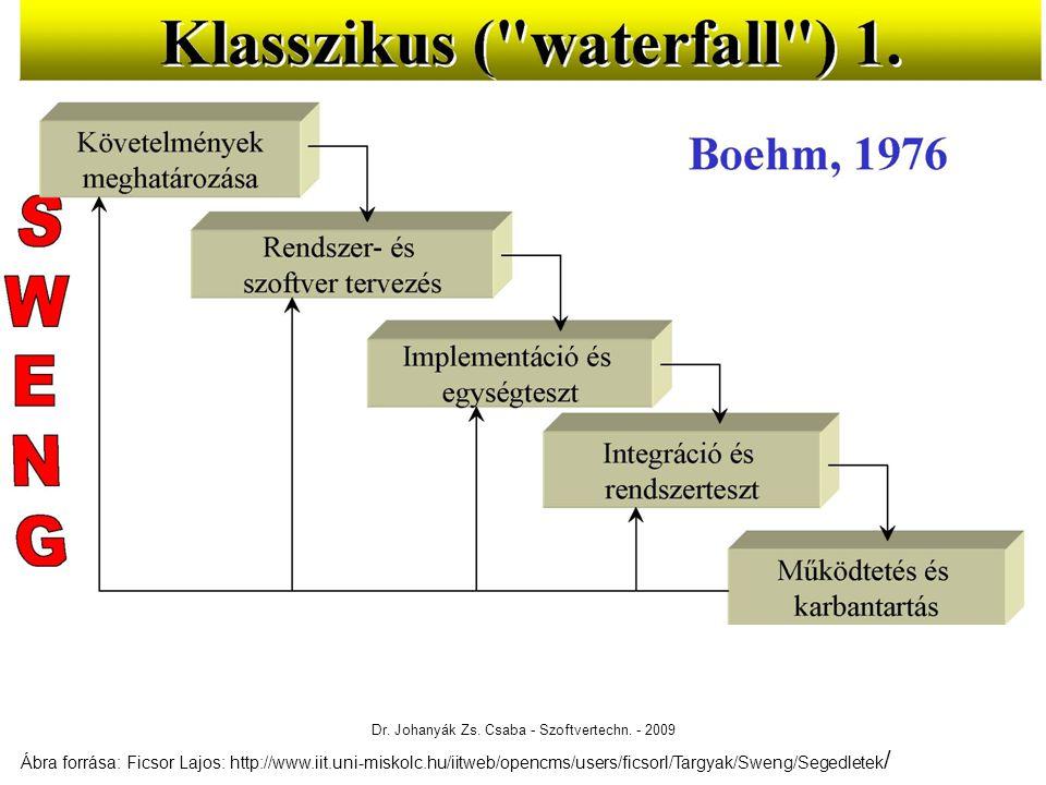 Dr. Johanyák Zs. Csaba - Szoftvertechn. - 2009 Vízesés modell Ábra forrása: Ficsor Lajos: http://www.iit.uni-miskolc.hu/iitweb/opencms/users/ficsorl/T