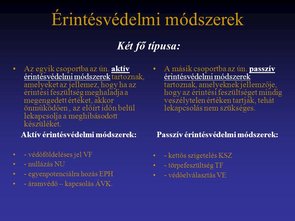 A magyar előírások szerint csupán a limitfeszültségnél nem nagyobb feszültség juthat az emberi testre.