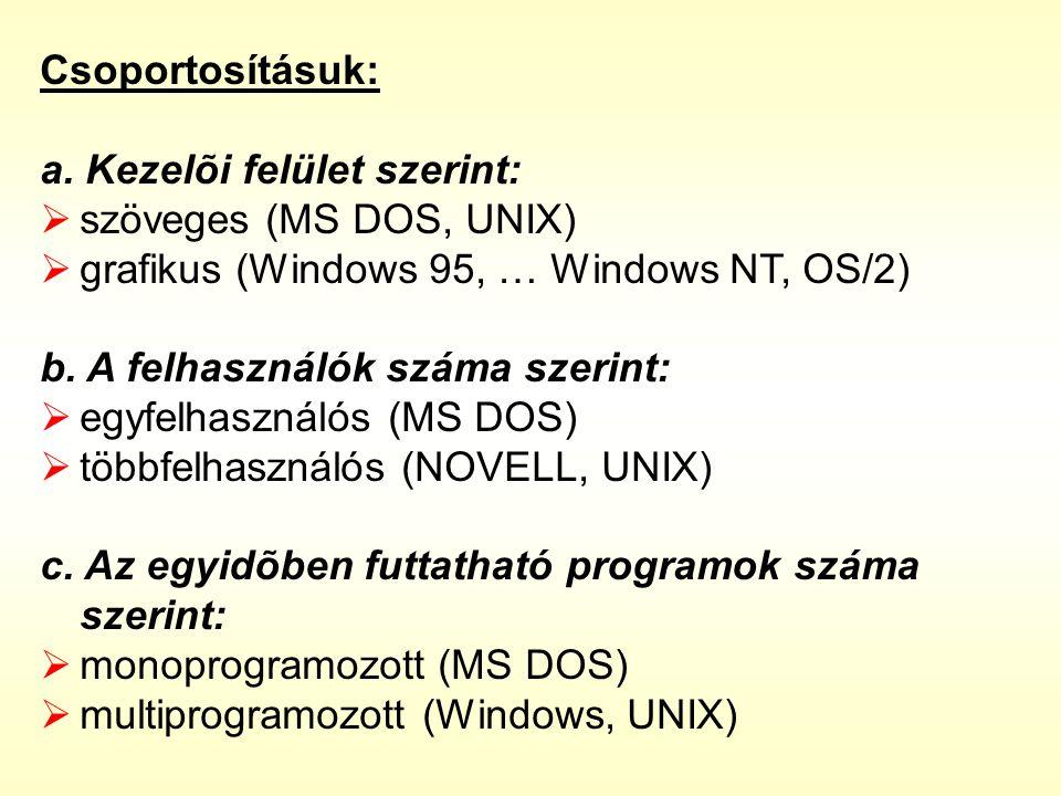 Csoportosításuk: a. Kezelõi felület szerint:  szöveges (MS DOS, UNIX)  grafikus (Windows 95, … Windows NT, OS/2) b. A felhasználók száma szerint: 