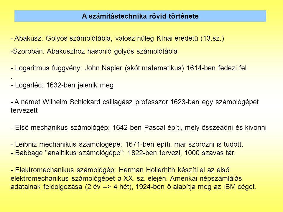 - Abakusz: Golyós számolótábla, valószínűleg Kínai eredetű (13.sz.) -Szorobán: Abakuszhoz hasonló golyós számolótábla - Logaritmus függvény: John Napi