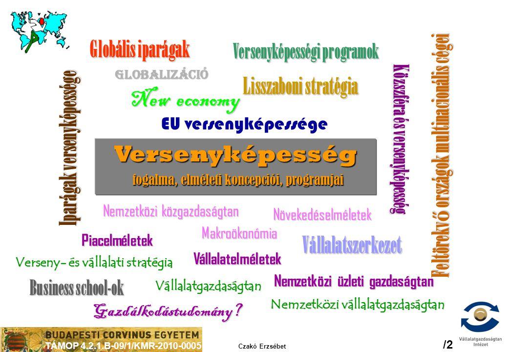 TÁMOP 4.2.1.B-09/1/KMR-2010-0005 Czakó Erzsébet /3 Versenyképesség Gazdasági kategória a gazdaság teljesítőképességére összpontosít  A társadalom egyik alrendszerének, a gazdaságnak a teljesítőképességére összpontosít – közgazdaság- és gazdálkodástudomány.