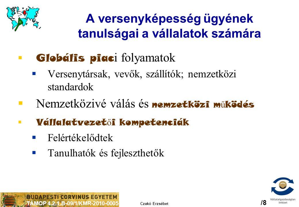 TÁMOP 4.2.1.B-09/1/KMR-2010-0005 Czakó Erzsébet /8 A versenyképesség ügyének tanulságai a vállalatok számára  Globális piac i folyamatok  Versenytár