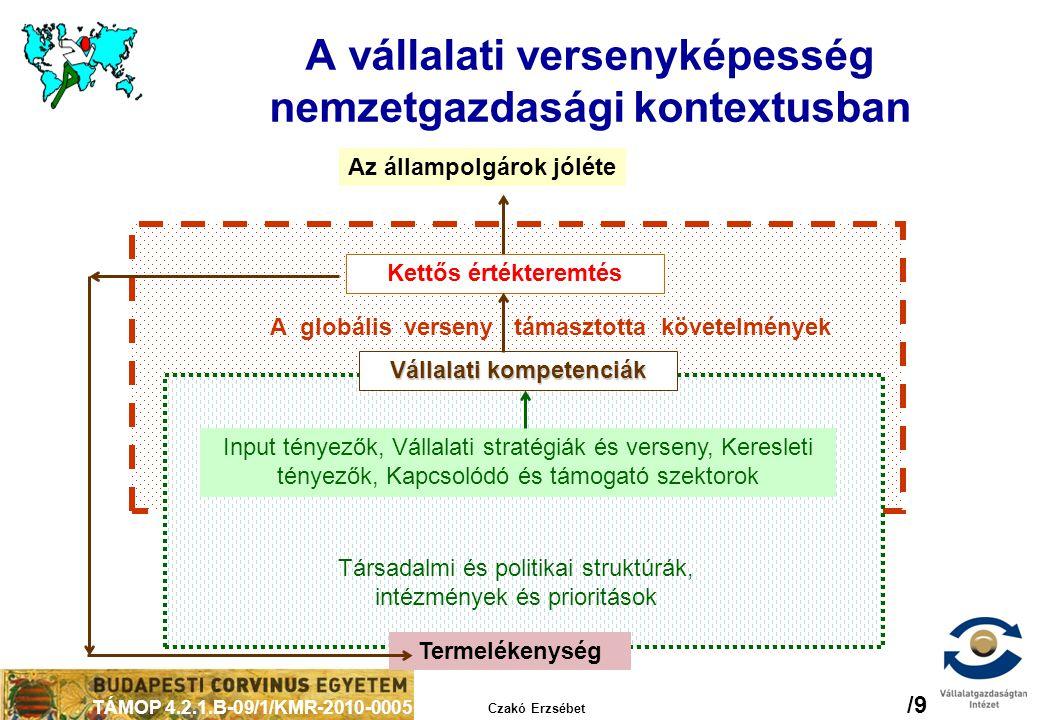 TÁMOP 4.2.1.B-09/1/KMR-2010-0005 Czakó Erzsébet /9 A vállalati versenyképesség nemzetgazdasági kontextusban Input tényezők, Vállalati stratégiák és ve