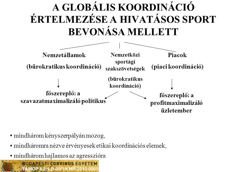 TÁMOP 4.2.1.B-09/1/KMR-2010-0005 A GLOBÁLIS GAZDASÁG ALAPVETŐ TENDENCIÁI – HIVATÁSOS SPORTBELI VONATKOZÁSOK  kereskedelem növekedése → játékospiac, → közvetítési jogok ↓ globális: → médiafogyasztók, → merchandise-fogyasztók, → szponzorok,  új globális térkép a feltörekvő országok miatt növekvő verseny (Forma-1 új helyszínek, kínai stadionépítés, stb.)  (nemzet)államok szerepének újraértelmezése,  tényezőárak, bérek kiegyenlítődése