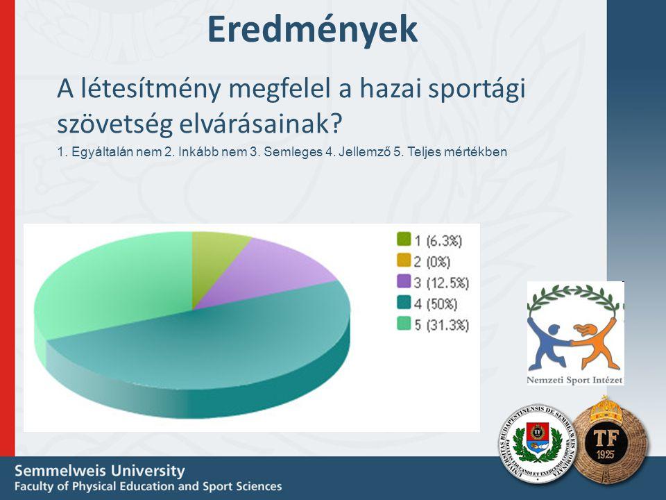 Eredmények A létesítmény megfelel a hazai sportági szövetség elvárásainak.