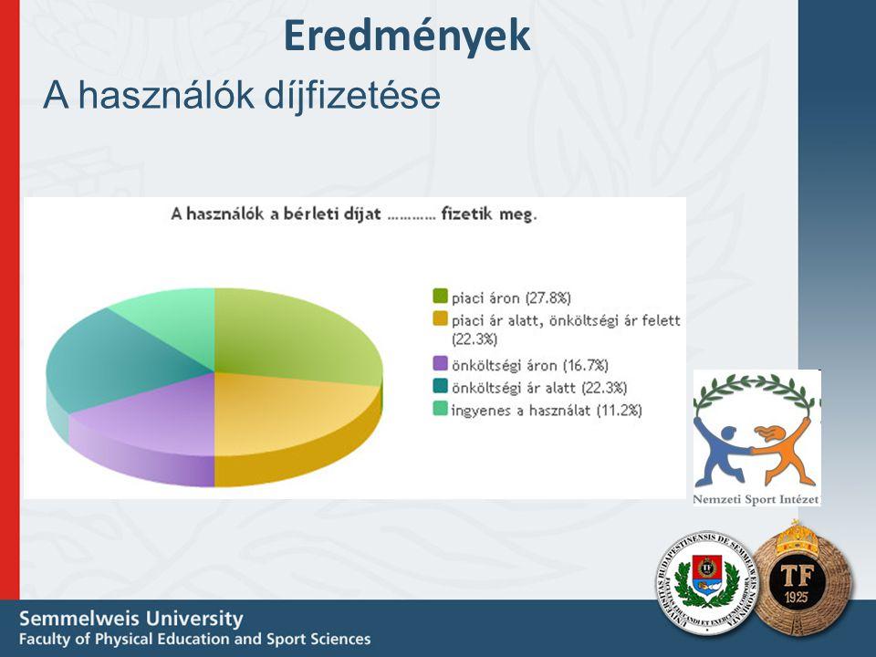 Eredmények Figyelemmel kíséri a létesítményt rendszeresen használó sportszervezet(ek) eredményeit.
