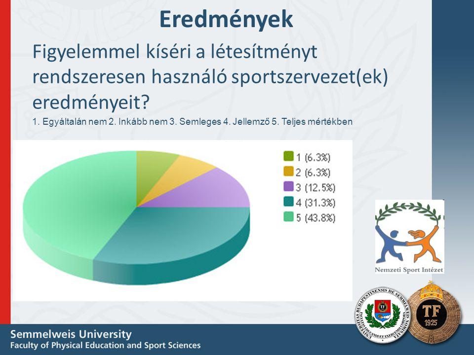 Eredmények Ismeri a létesítményt rendszeresen használó sportolókat.
