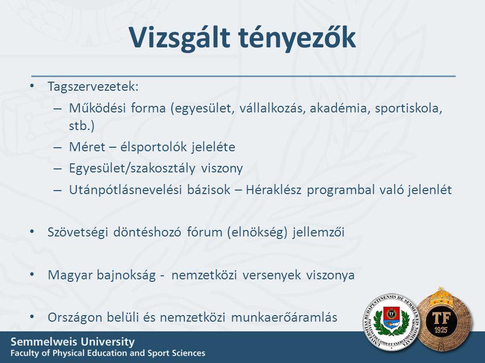 Tagszervezetek Nemzetközi szinten: 3-6 tagszerv, felnőtt magyar szinten 5-12 tagszerv, felnőtt és utánpótlás szinten 10-22 tagszerv ad pontszerzőt Nagy bázisegyesületek jeleléte élsportban és utánpótlásban is jelentős: Hunvéd, BVSC, Vasas, KSI, UTE, MTK Budapest mellett sportáganként eltérő központok Közös jellemzők Úszás: tagszervezetekből legtöbb úszásoktatással foglalkozik Kajak-kenu: tagszervezetek 20%-a csak szabadidősporttal, túraszervezéssel foglalkozik, de élsport jó országos lefedettség Atlétika: ahol van lényeges önkormányzati, szponzori támogatás (3 db), az megy jól, Békéscsaba +vállalkozói tev.