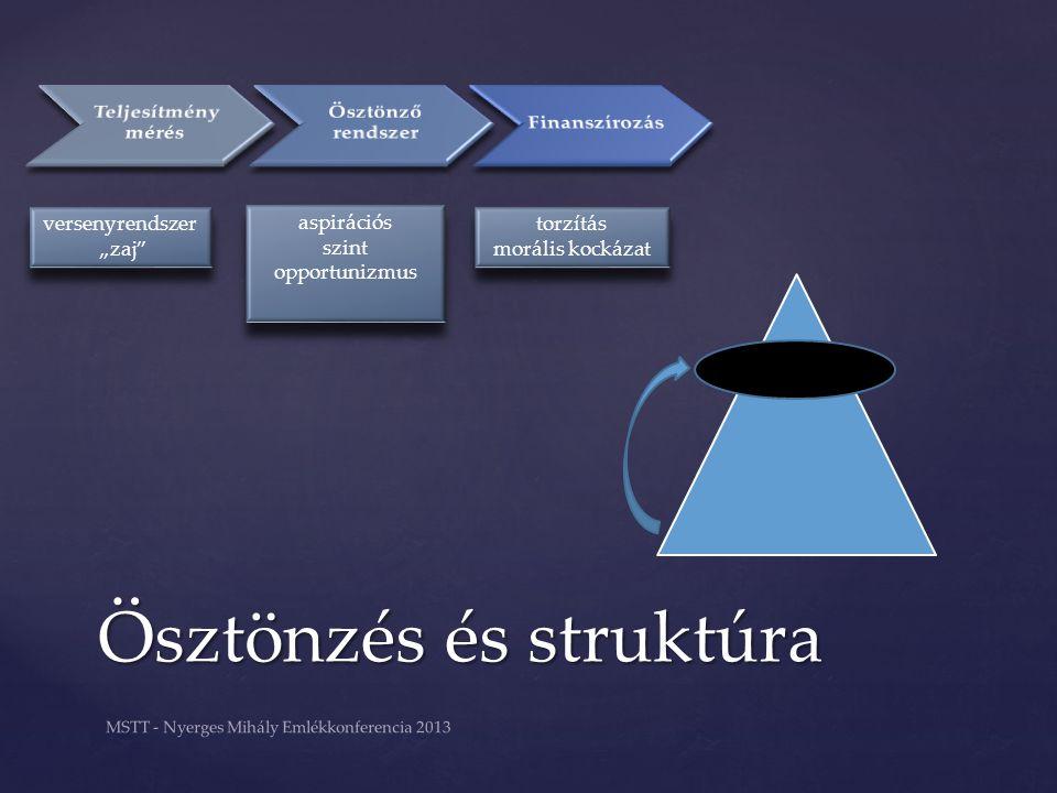 """Ösztönzés és struktúra MSTT - Nyerges Mihály Emlékkonferencia 2013 versenyrendszer """"zaj"""" versenyrendszer """"zaj"""" torzítás morális kockázat torzítás morá"""