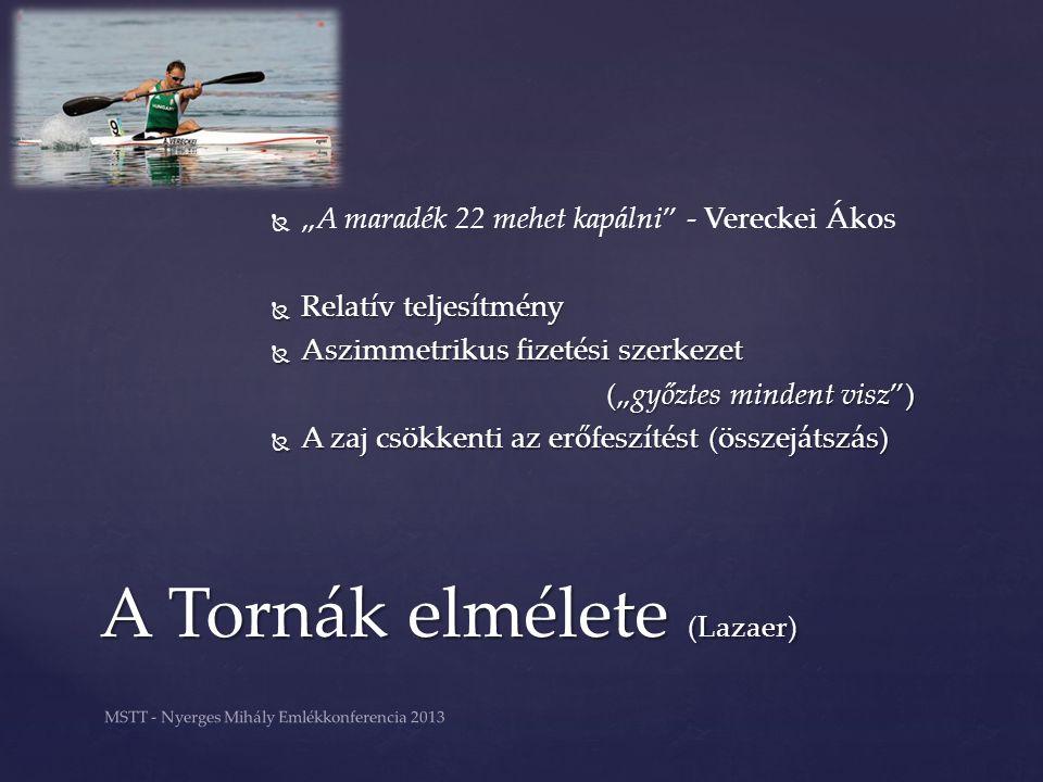 """  """"A maradék 22 mehet kapálni - Vereckei Ákos  Relatív teljesítmény  Aszimmetrikus fizetési szerkezet (""""győztes mindent visz ) (""""győztes mindent visz )  A zaj csökkenti az erőfeszítést (összejátszás) A Tornák elmélete (Lazaer) MSTT - Nyerges Mihály Emlékkonferencia 2013"""