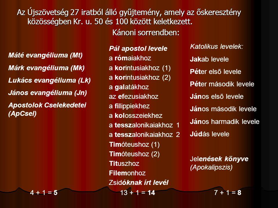 Az Újszövetség 27 iratból álló gyűjtemény, amely az őskeresztény közösségben Kr. u. 50 és 100 között keletkezett. Kánoni sorrendben: Máté evangéliuma