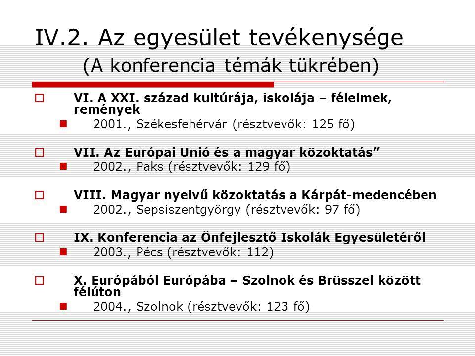 IV.2. Az egyesület tevékenysége (A konferencia témák tükrében)  VI.