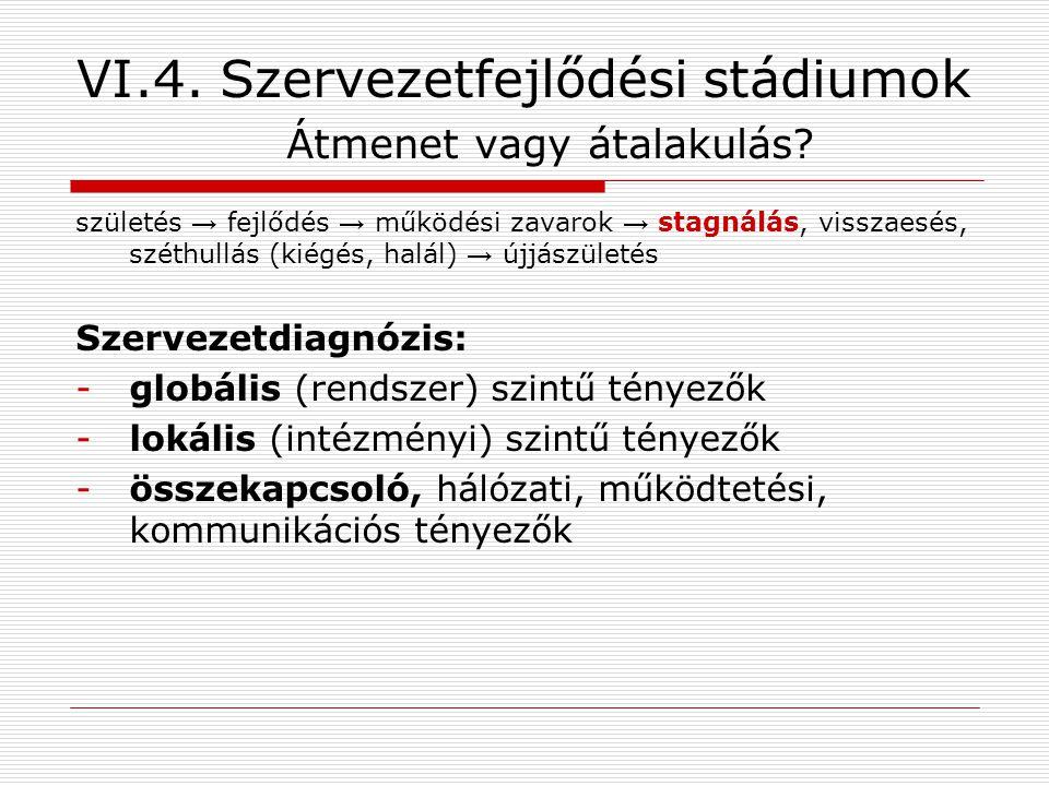 VI.4. Szervezetfejlődési stádiumok Átmenet vagy átalakulás.