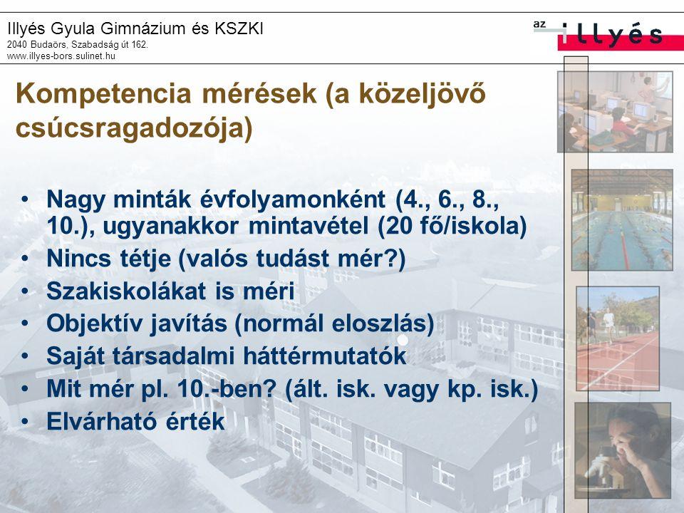Illyés Gyula Gimnázium és KSZKI 2040 Budaörs, Szabadság út 162.