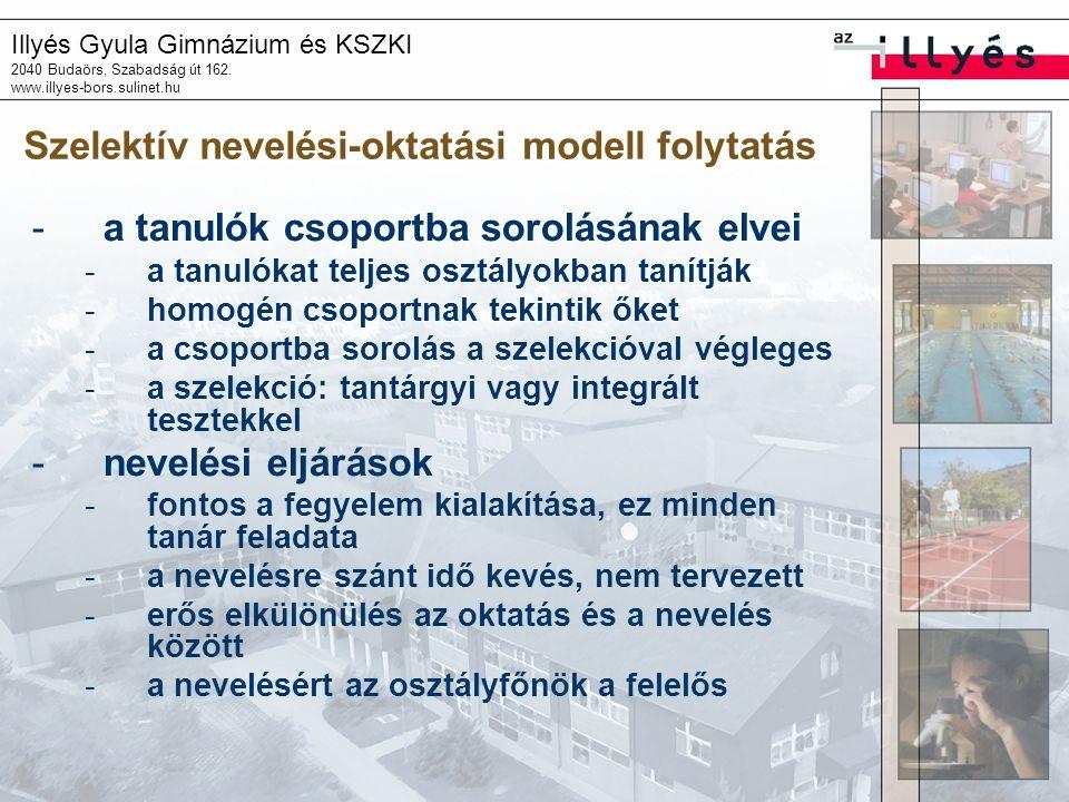 Illyés Gyula Gimnázium és KSZKI 2040 Budaörs, Szabadság út 162. www.illyes-bors.sulinet.hu Szelektív nevelési-oktatási modell folytatás -a tanulók cso