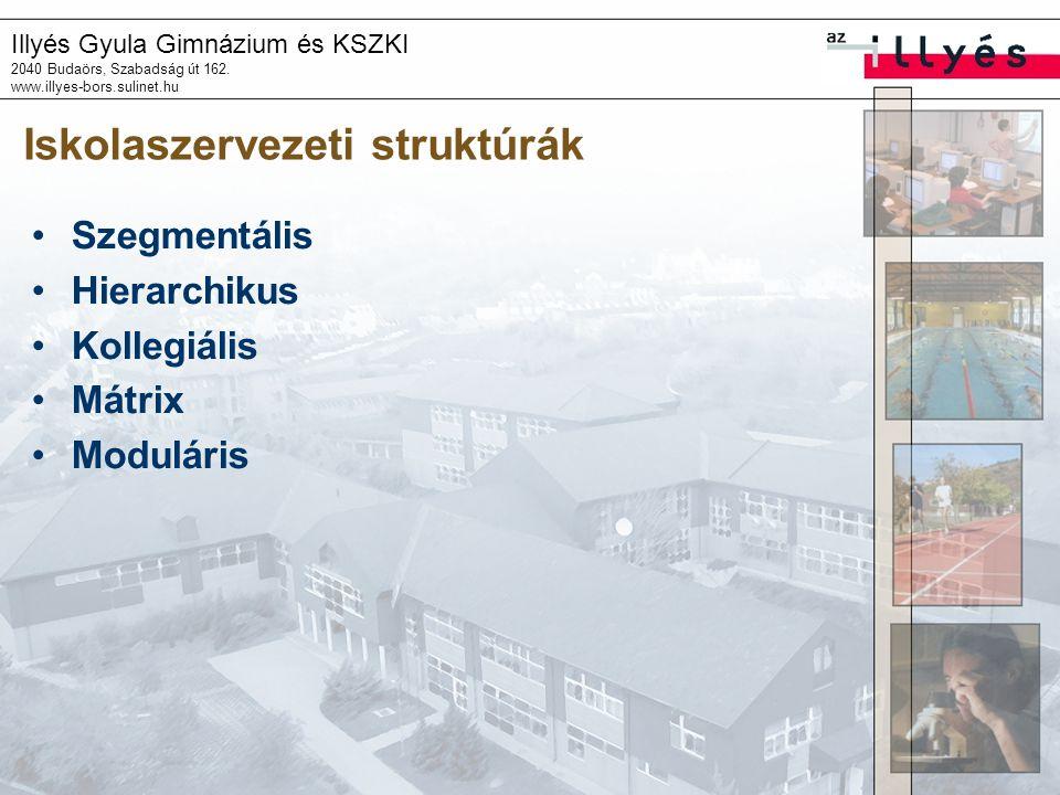 Illyés Gyula Gimnázium és KSZKI 2040 Budaörs, Szabadság út 162. www.illyes-bors.sulinet.hu Iskolaszervezeti struktúrák Szegmentális Hierarchikus Kolle
