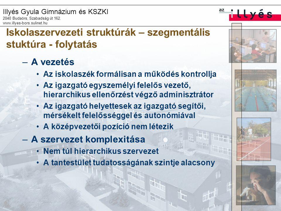 Illyés Gyula Gimnázium és KSZKI 2040 Budaörs, Szabadság út 162. www.illyes-bors.sulinet.hu Iskolaszervezeti struktúrák – szegmentális stuktúra - folyt