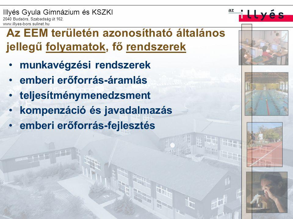 Illyés Gyula Gimnázium és KSZKI 2040 Budaörs, Szabadság út 162. www.illyes-bors.sulinet.hu Az EEM területén azonosítható általános jellegű folyamatok,