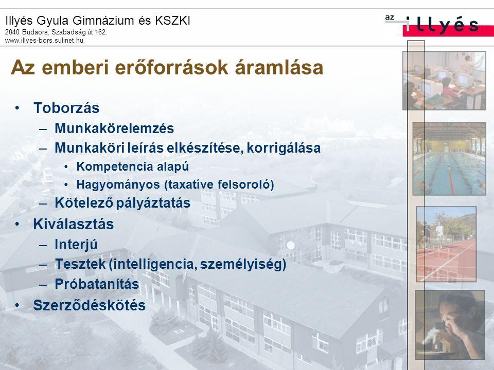 Illyés Gyula Gimnázium és KSZKI 2040 Budaörs, Szabadság út 162. www.illyes-bors.sulinet.hu Az emberi erőforrások áramlása Toborzás –Munkakörelemzés –M
