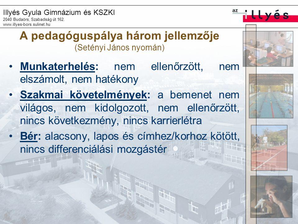 Illyés Gyula Gimnázium és KSZKI 2040 Budaörs, Szabadság út 162. www.illyes-bors.sulinet.hu A pedagóguspálya három jellemzője (Setényi János nyomán) Mu