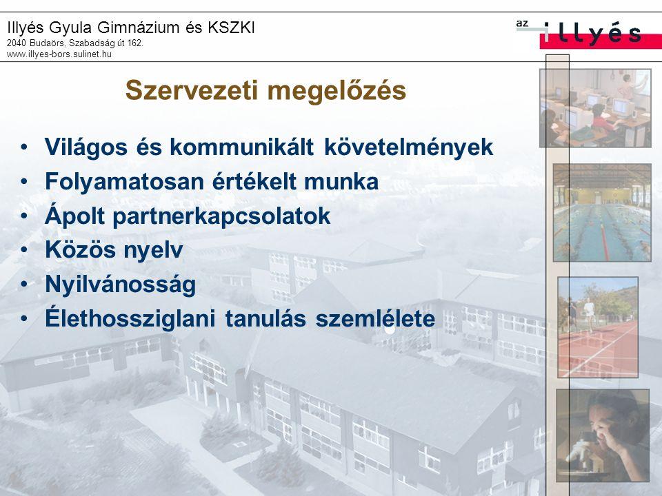 Illyés Gyula Gimnázium és KSZKI 2040 Budaörs, Szabadság út 162. www.illyes-bors.sulinet.hu Szervezeti megelőzés Világos és kommunikált követelmények F