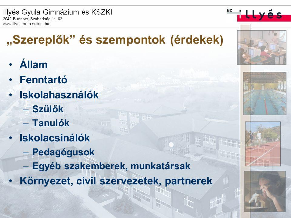 """Illyés Gyula Gimnázium és KSZKI 2040 Budaörs, Szabadság út 162. www.illyes-bors.sulinet.hu """"Szereplők"""" és szempontok (érdekek) Állam Fenntartó Iskolah"""