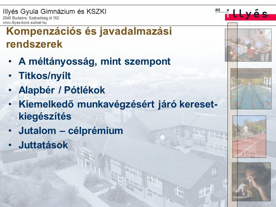Illyés Gyula Gimnázium és KSZKI 2040 Budaörs, Szabadság út 162. www.illyes-bors.sulinet.hu Kompenzációs és javadalmazási rendszerek A méltányosság, mi