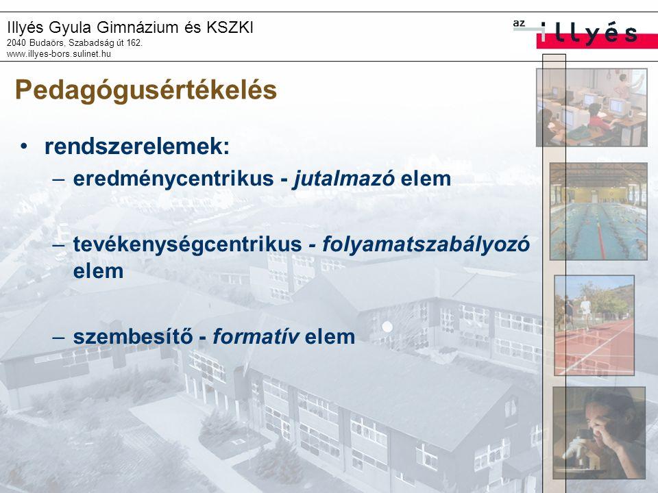 Illyés Gyula Gimnázium és KSZKI 2040 Budaörs, Szabadság út 162. www.illyes-bors.sulinet.hu Pedagógusértékelés rendszerelemek: –eredménycentrikus - jut