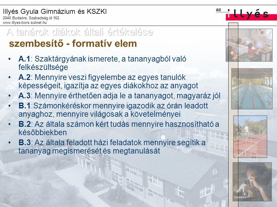 Illyés Gyula Gimnázium és KSZKI 2040 Budaörs, Szabadság út 162. www.illyes-bors.sulinet.hu A.1: Szaktárgyának ismerete, a tananyagból való felkészülts