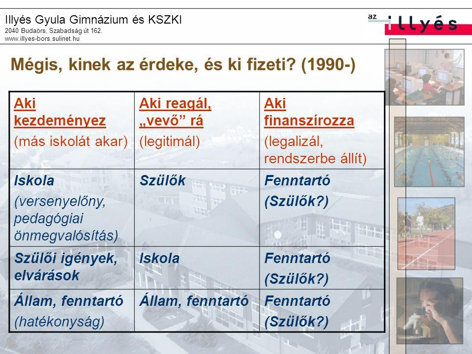 Illyés Gyula Gimnázium és KSZKI 2040 Budaörs, Szabadság út 162. www.illyes-bors.sulinet.hu Mégis, kinek az érdeke, és ki fizeti? (1990-) Aki kezdemény