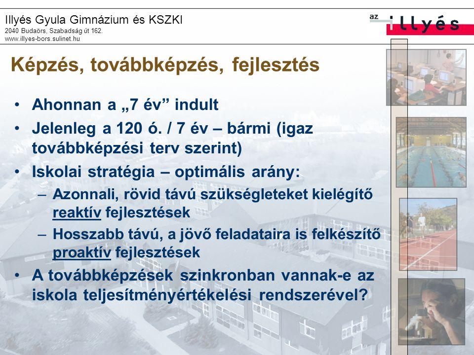 """Illyés Gyula Gimnázium és KSZKI 2040 Budaörs, Szabadság út 162. www.illyes-bors.sulinet.hu Képzés, továbbképzés, fejlesztés Ahonnan a """"7 év"""" indult Je"""
