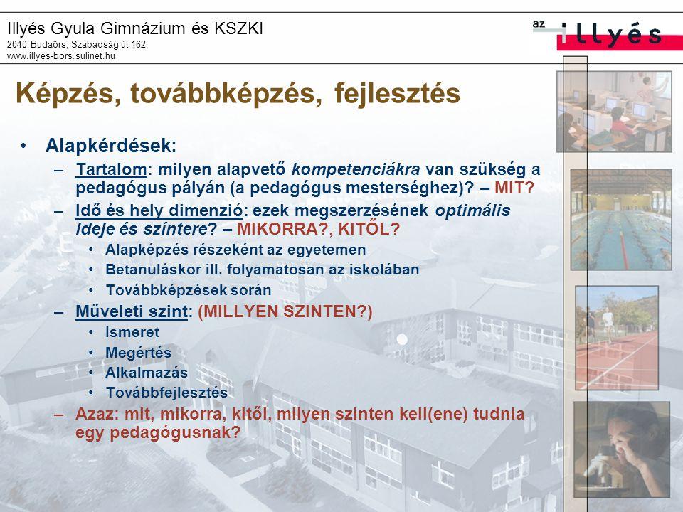 Illyés Gyula Gimnázium és KSZKI 2040 Budaörs, Szabadság út 162. www.illyes-bors.sulinet.hu Képzés, továbbképzés, fejlesztés Alapkérdések: –Tartalom: m