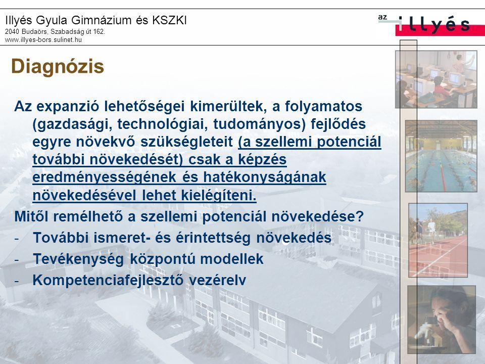 Illyés Gyula Gimnázium és KSZKI 2040 Budaörs, Szabadság út 162. www.illyes-bors.sulinet.hu Diagnózis Az expanzió lehetőségei kimerültek, a folyamatos