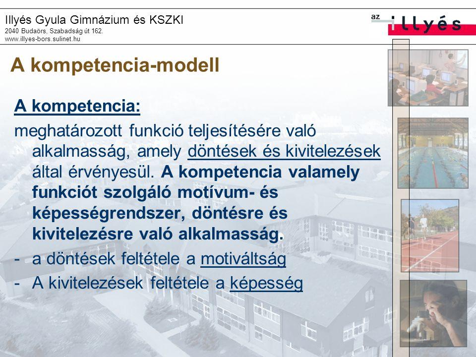 Illyés Gyula Gimnázium és KSZKI 2040 Budaörs, Szabadság út 162. www.illyes-bors.sulinet.hu A kompetencia-modell A kompetencia: meghatározott funkció t