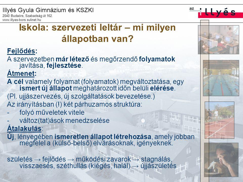 Illyés Gyula Gimnázium és KSZKI 2040 Budaörs, Szabadság út 162. www.illyes-bors.sulinet.hu Iskola: szervezeti leltár – mi milyen állapotban van? Fejlő